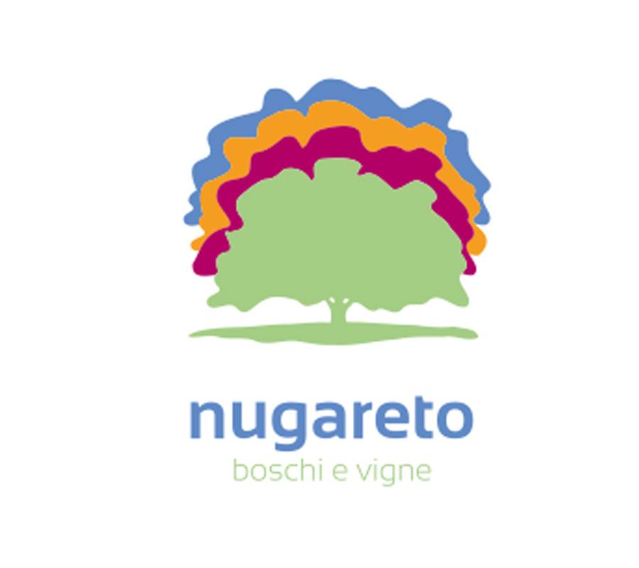 nugareto